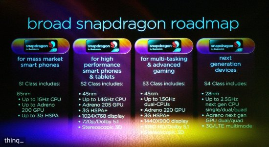 snapdragon roadmap