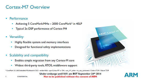 ARM_Cortex-M7_Slide