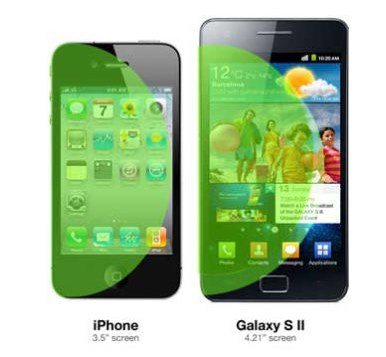 iPhone size compare